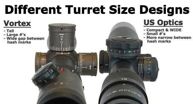 image showing how gun turrets work