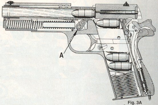 how guns work diagram how does the internet work diagram 5 best 1911 pistols for the money in 2019 (on any budget)