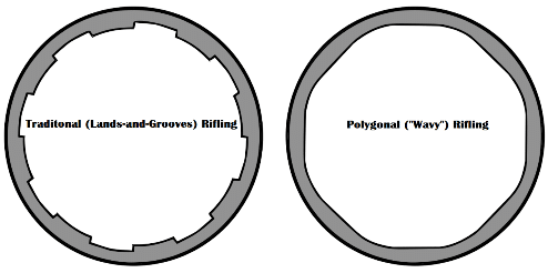 a picture of two types of rifling