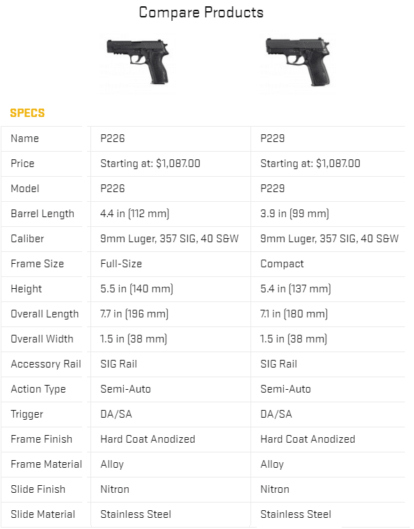 an image of a table with sig p226 and p229 specs