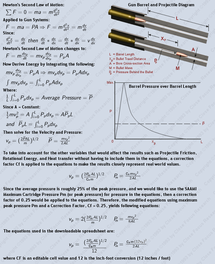 a table with info on ballistic calculation derivation