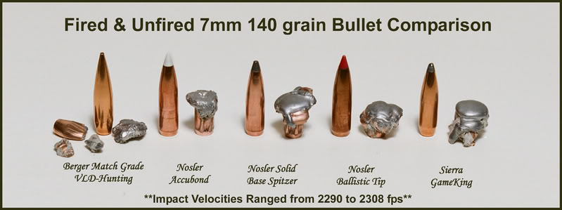 image of before and after of bullet