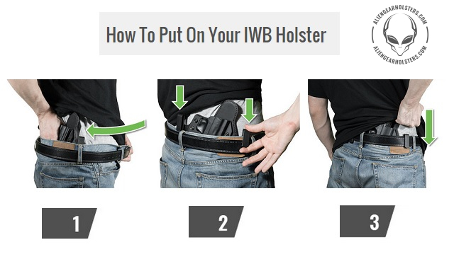 a diagram showing some simple steps to conceal a holster