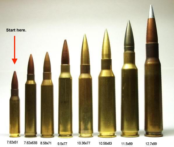 rifle calibers explained by sizes low to high