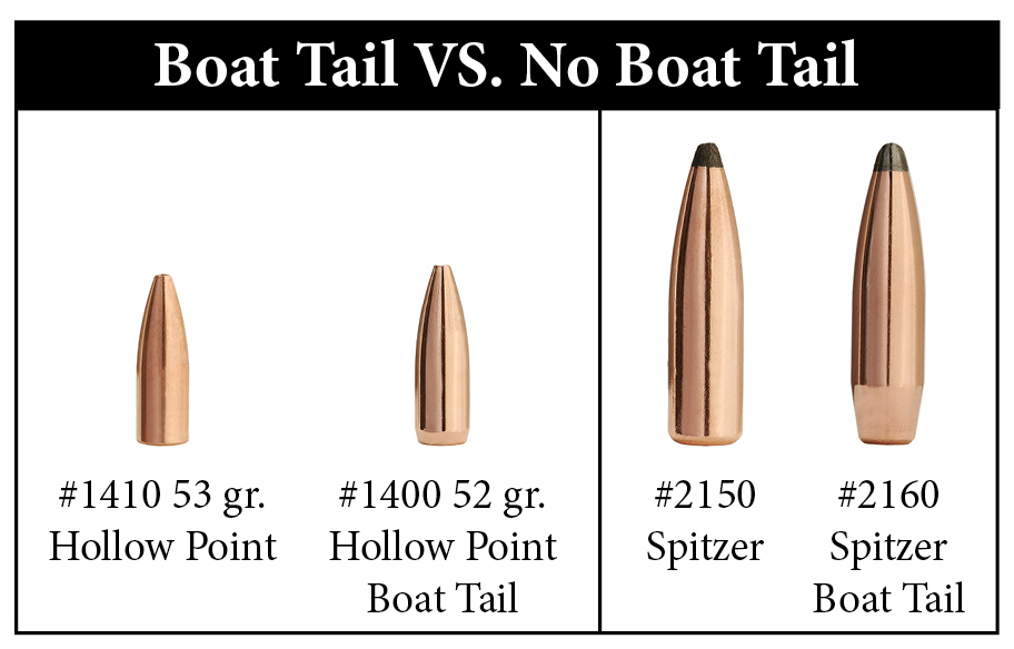 image of boat tail comparison