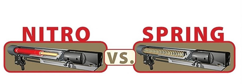 image showing a nitro vs a spring