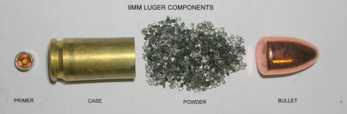 image showing some of the main components used in reloading