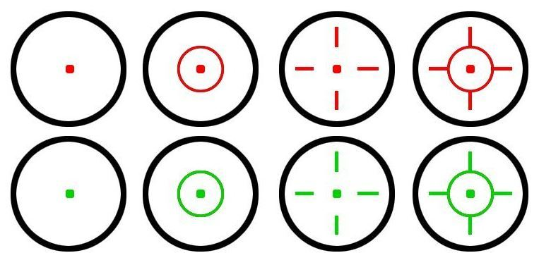 picture of the different kinds of red dot sights