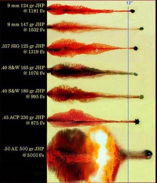 a picture of bullet terminal ballistics
