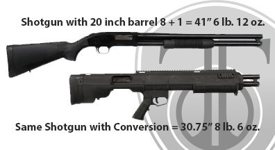 Mossberg 500 Series: A Complete Analysis