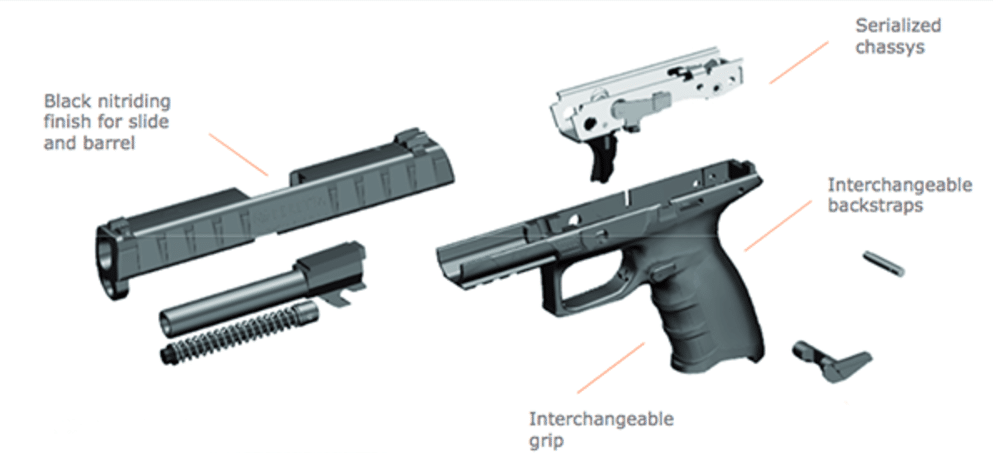 a diagram of the Beretta APX showing its modular design