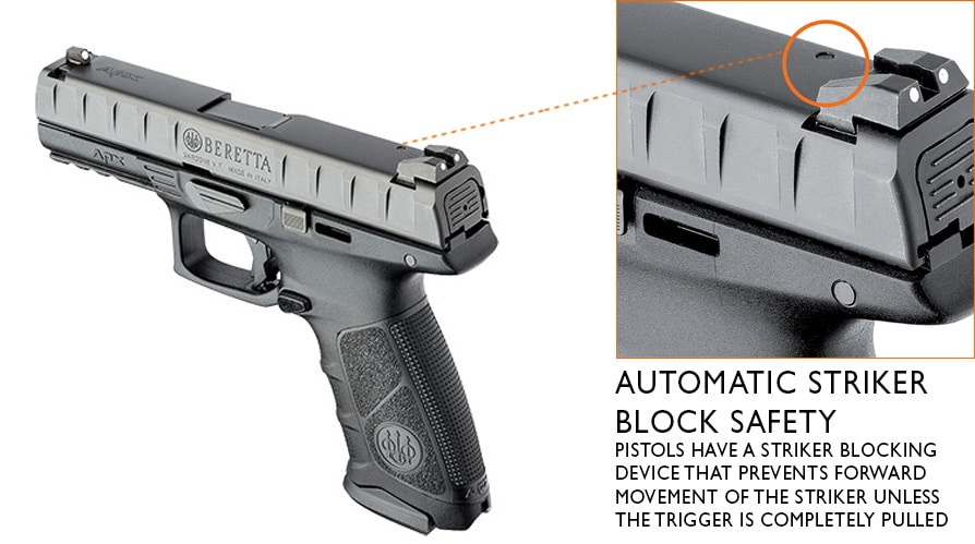 a picture of the Beretta APX automatic striker block safety
