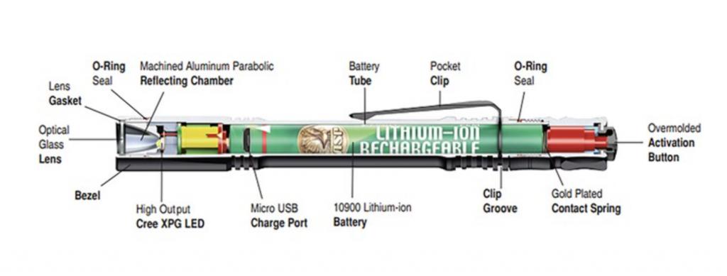 asp scribe flashlight diagram